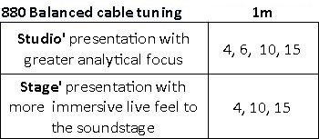 Table showing how to tune the Experience880 balanced audio interconnect
